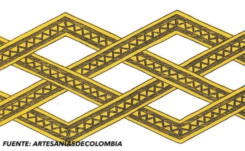 iseño kanaas wayuu bolso tradicional